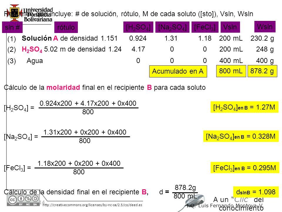 Resumen que incluye: # de solución, rótulo, M de cada soluto ([sto]), Vsln, Wsln